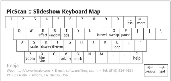 Imaja: PicScan 2: Keyboard Map: Mac OS X and Mac OS 9 image